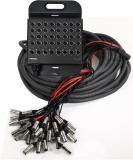 Construido en caja galvanizada con acabado de polvo epoxi, cable multiconductor serie CMN, soldadura de estaño 80/20, Cable terminal de gran resistencia a temperaturas de hasta 150°C